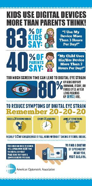 AOA_Digital_Devices_infographic-2.jpg
